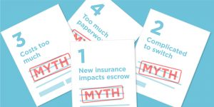 erscrowed homeowners insurance