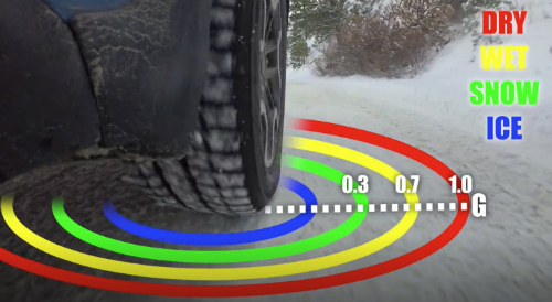 tire traction in ice and snow