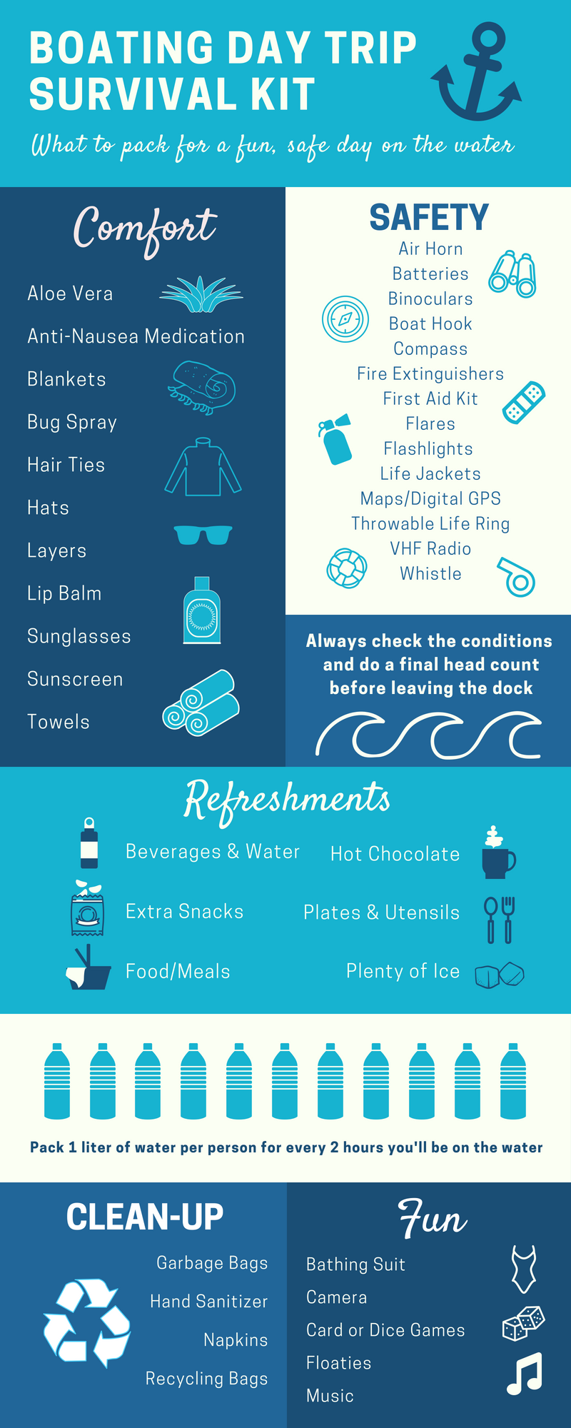 boating checklist